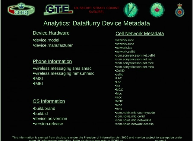 A slide shows just some of the information that can be pulled from unencrypted application analytics.
