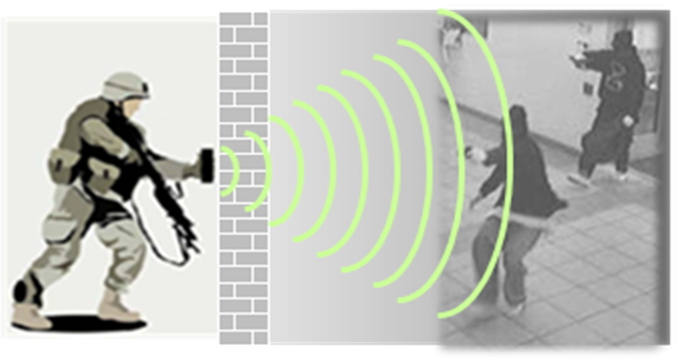 "Cops get handheld radar that can ""detect people breathing"" through walls"