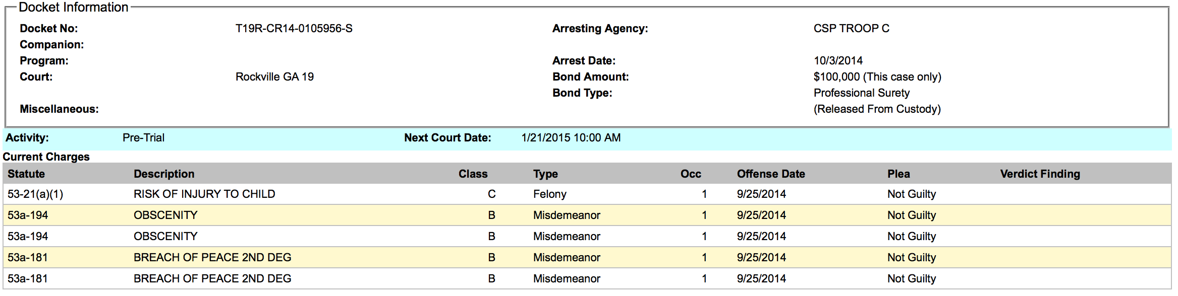 The docket entry for the first case against Sirois, showing the five charges against him.