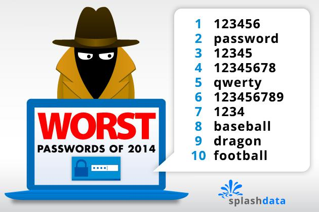 Yes, 123456 is the most common password, but here's why that's misleading