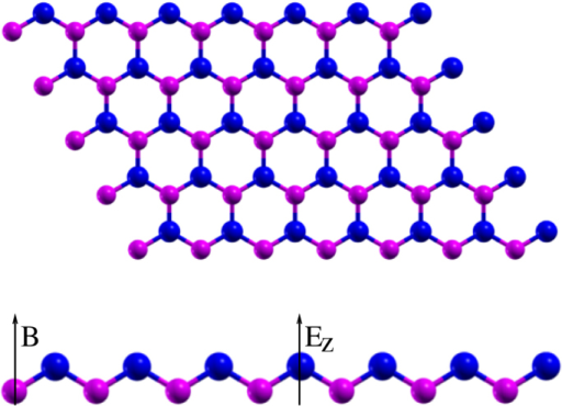 Unlike graphene, the hexagonal arrays of silicon atoms in silicene are slightly buckled, creating a somewhat more complex surface.