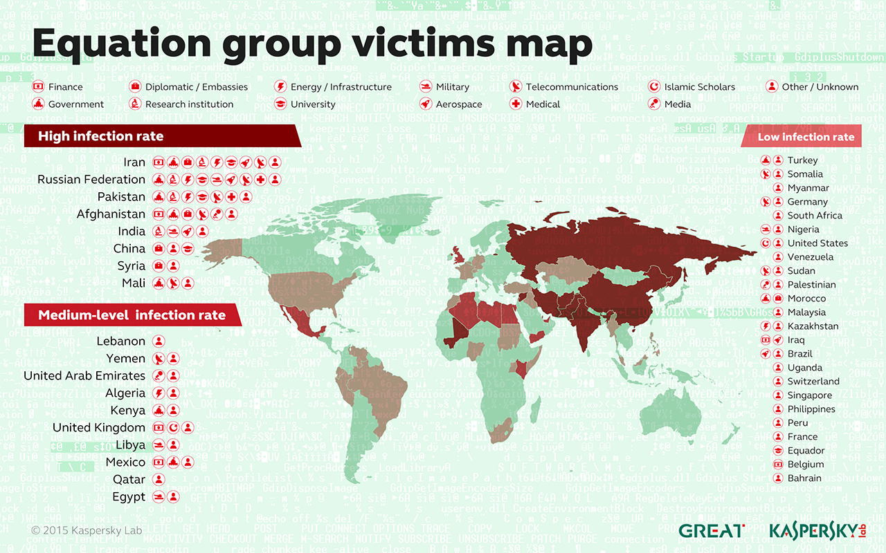How Omnipotent Hackers Tied To NSA Hid For Yearsand Were - Map of us chinese hacking victims