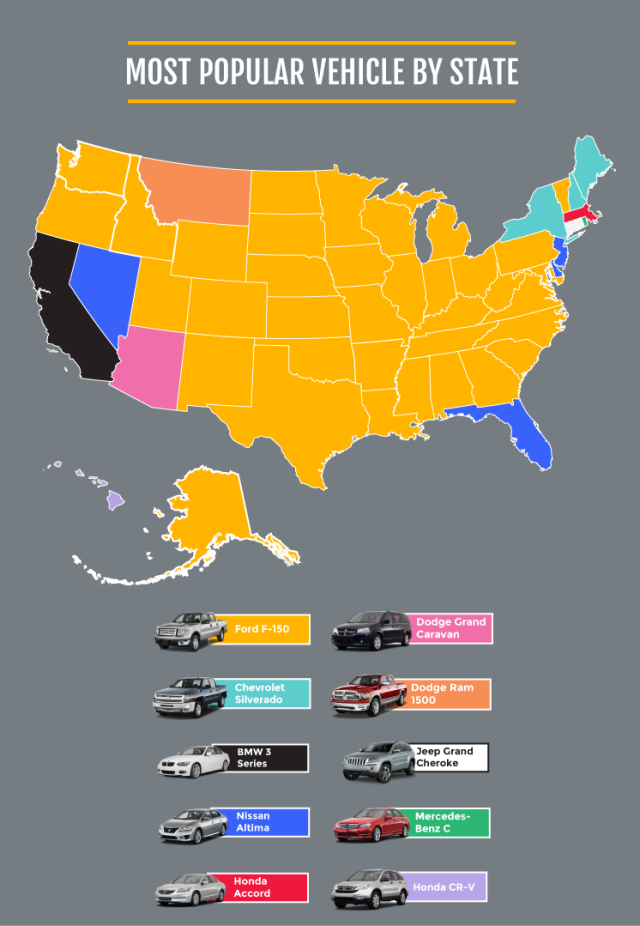 America's favorite vehicle by state.