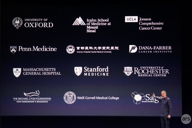 Launch partners for ResearchKit.
