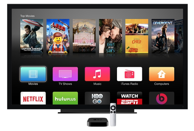 WSJ: Apple plans 25-ish channel TV service with backing from ABC, CBS, Fox