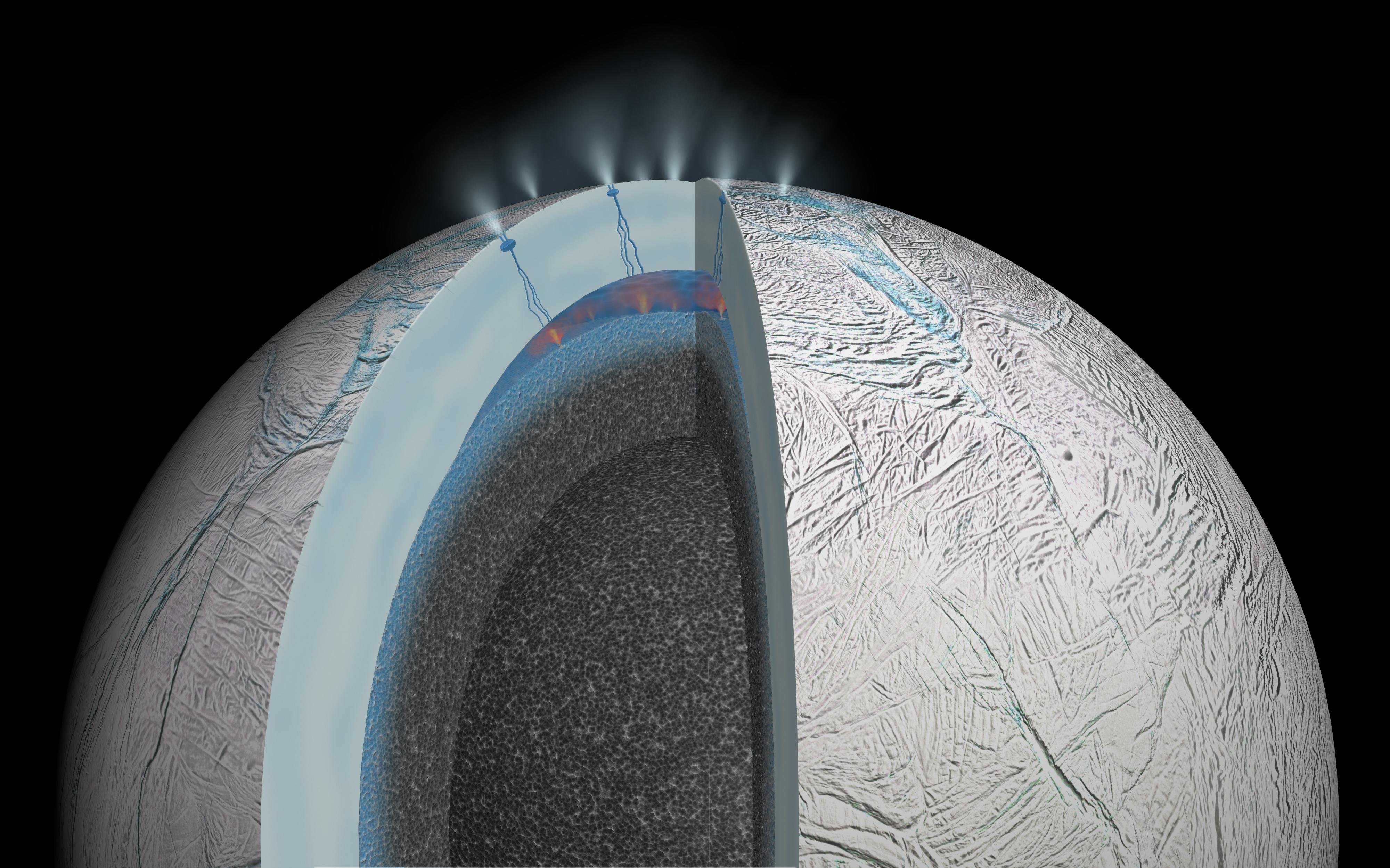 Enceladus Ocean