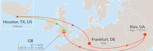 Strange snafu hijacks UK nuke maker's traffic, routes it through Ukraine