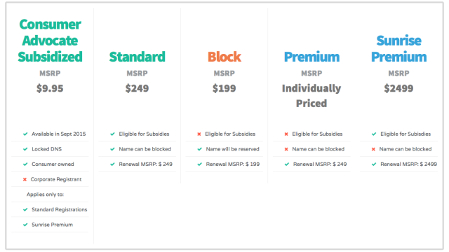 Industry groups say this price list .sucks.