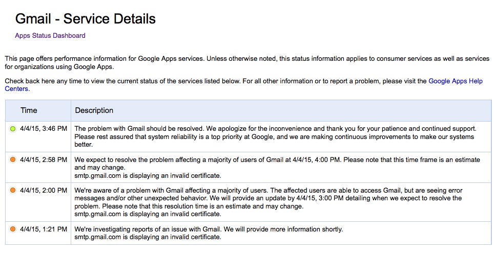 Google let root certificate for Gmail expire, causing e-mail hiccups ...