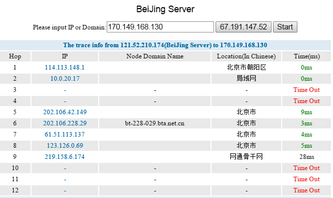 DDoS attacks that crippled GitHub linked to Great Firewall