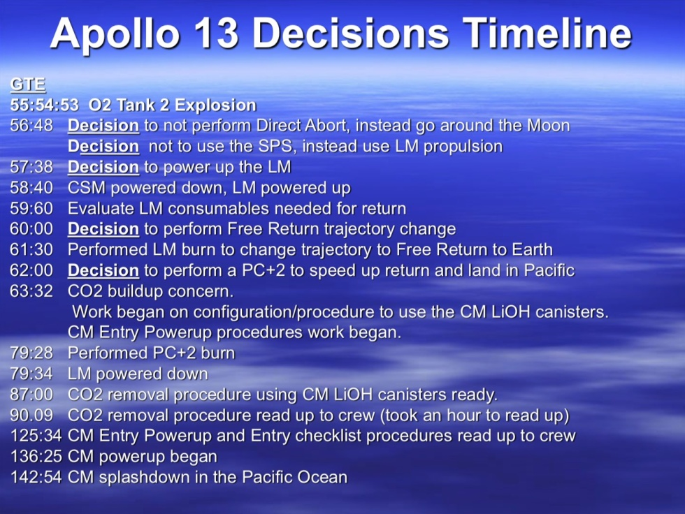 Apollo 13 critical decision timeline, courtesy of Sy Liebergot. All of the major decisions on what to do were made in a very short window of just a few hours.
