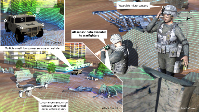 A DARPA artist's conception of how SWEEPER micro-LADAR chips could be used by the military. Or they could just replace Kinect cameras.
