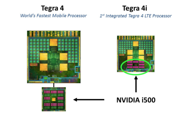 Nvidia's software modems were available separately and as part of Tegra smartphone SoCs, but they never gained much traction.