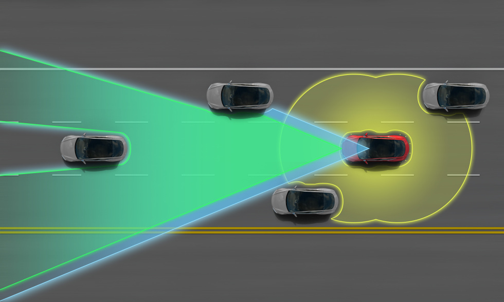 The Model S uses several sets of sensors, from optical to ultrasonic to radar, to maintain awareness of the traffic around you.