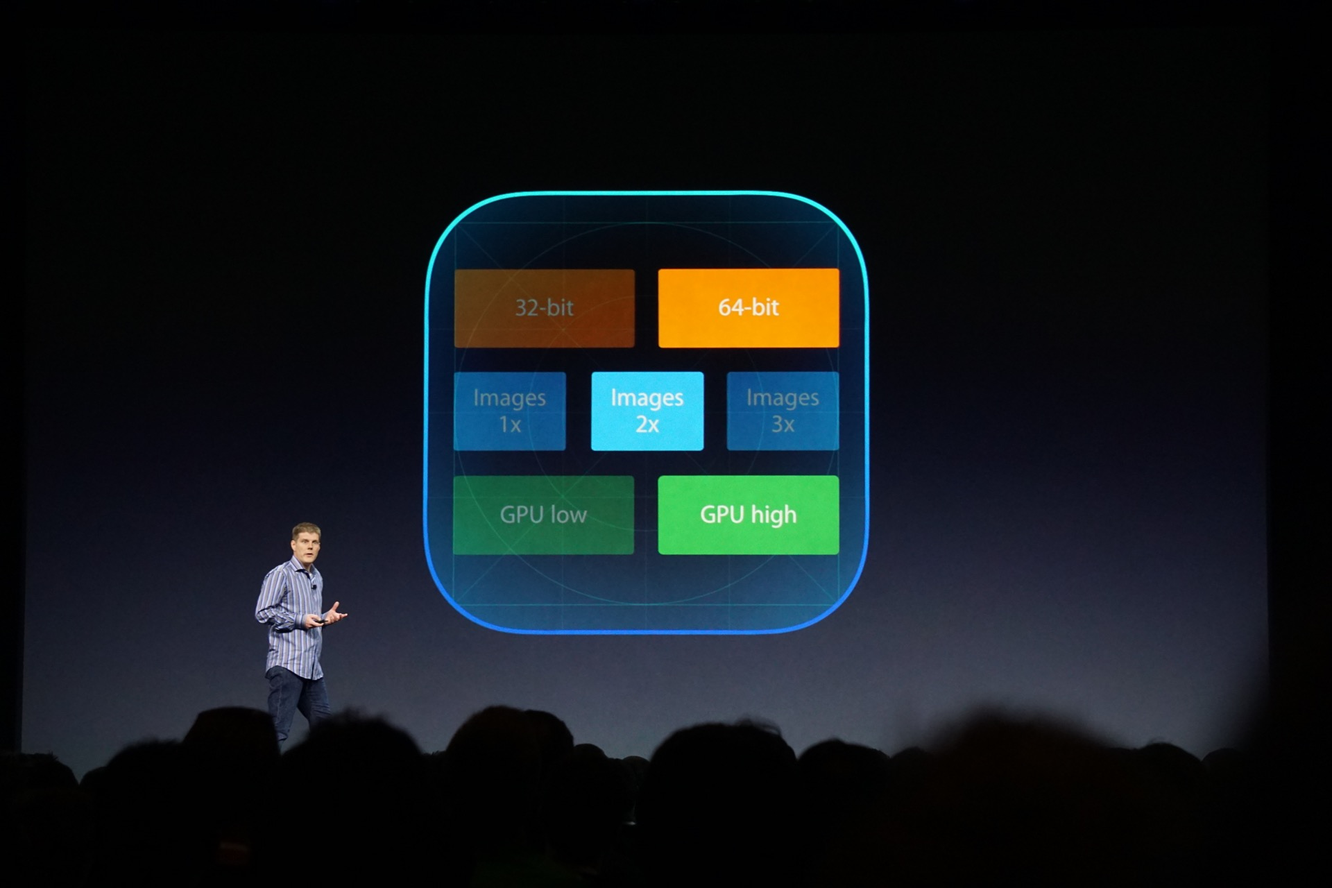 """""""App slicing,"""" one of the ways iOS 9 can reduce the amount of space that apps use."""