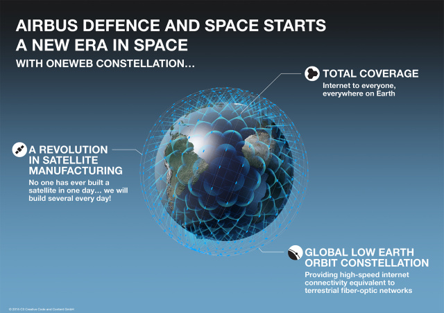 OneWeb's constellation of 700 low-altitude satellites will be built by Airbus