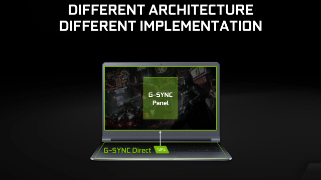 Nvidia announces G-Sync for laptops, reveals low-level tech details