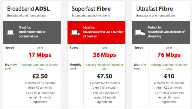 Vodafone UK unveils Connect: Reasonably priced ADSL and fibre broadband