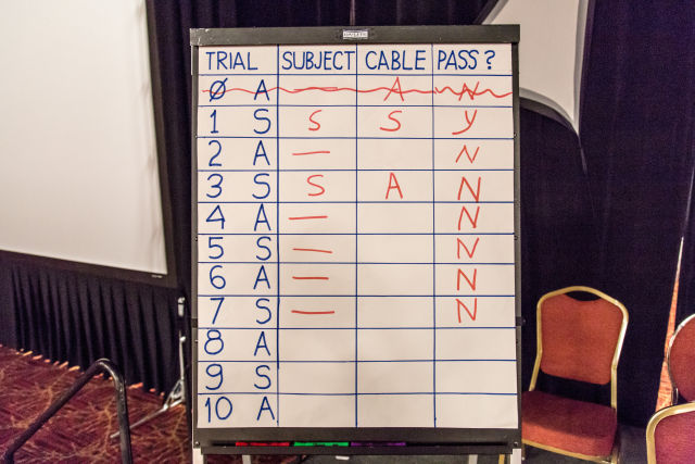 "The scoreboard at the test's termination. ""S"" stands for ""Standard cable"" and ""A"" stands for ""Audioquest cable."" The first column shows the listener number and which cable they auditioned first. The second column shows the listener's guess as to which cable was the ""X"" cable, and the third column shows the actual ""X"" cable. The last column is the pass or fail. Listeners who said they could hear no discernible difference got a strikethrough mark and a fail rating for that test. The first subject, numbered ""0,"" had the test done with the curtains open so we could demonstrate to the audience what the test procedure looked like."