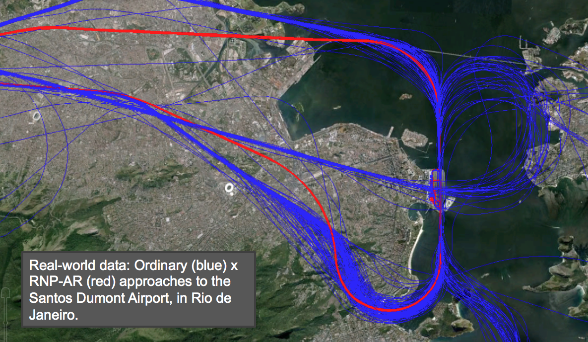 Blue shows the approaches followed by flights using traditional navigation. The red lines show landings done with the new on-board navigation system. Each red line represents dozens of flights; the navigation is that precise.