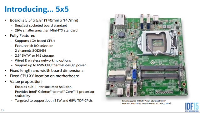 Intel introduces its smallest socketed form factor yet: the 5×5