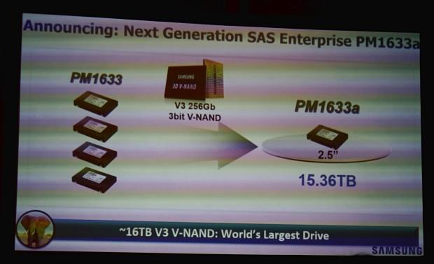 Samsung PM1633a, 16TB hard drive