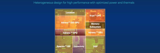 Snapdragon 820 is official: A look at its GPU (and how ...
