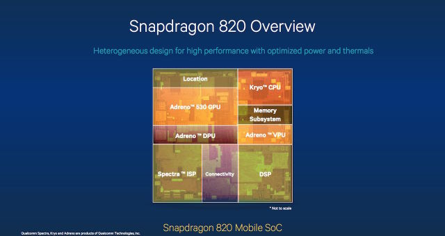 Qualcomm's new Snapdragon 820. Today we're learning about the Adreno 530 GPU and the Spectra ISP.