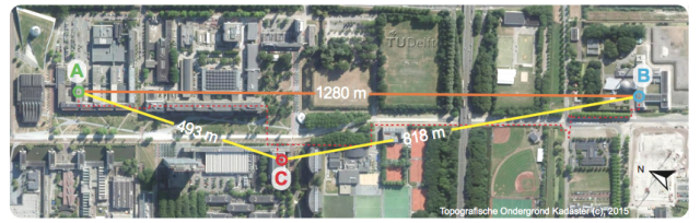 The experiment turned the Delft University of Technology into a kilometer-long physics lab.