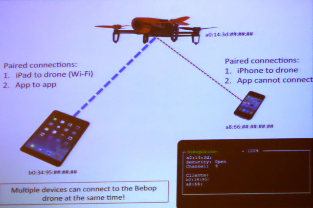 Drones from Parrot can be hijacked via a Wi-Fi attack that disconnects the owner's FreeFlight control app from the drone, allowing an attacker's device to pair and take control.