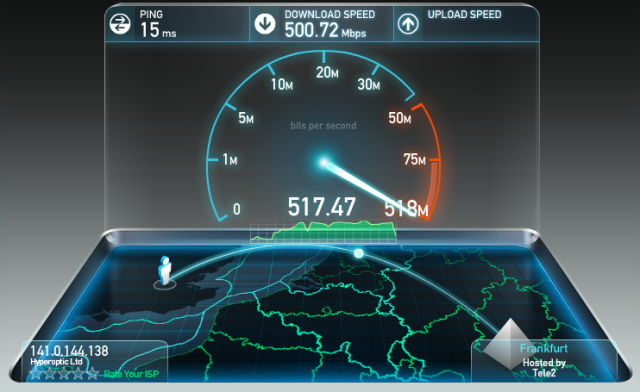 Hyperoptic speedtest, to a random data centre in Frankfurt