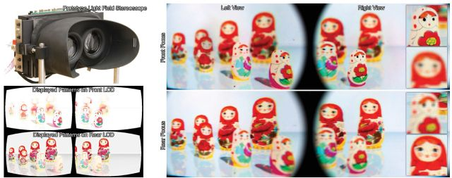 By showing different objects on each display, the prototype allows for realistic blurring of out-of-focus objects.