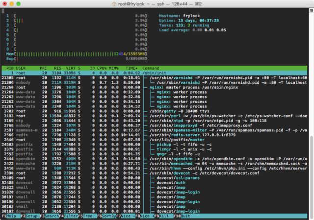 Screenshot of htop on an Ubuntu server, showing processes running under many contexts. The nginx master process, for example, was started as root (it needs to be able to do root-y things, like read the Web server's SSL/TLS private key), and then spawned a number of unprivileged worker processes.