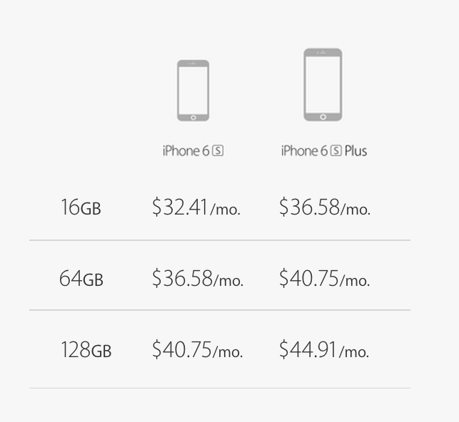 iphone payment plan apple s iphone upgrade program vs the big four carriers 12118