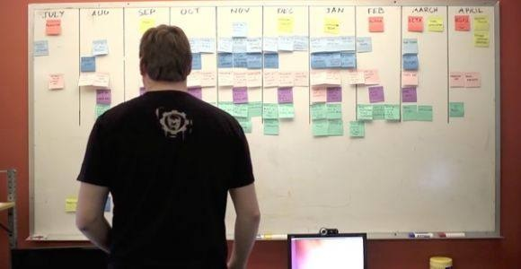 Creating a video game takes some careful time management.
