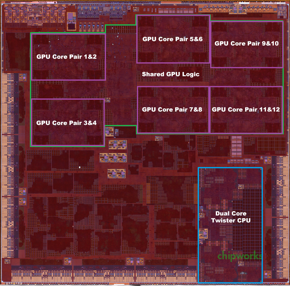 Apple Cores Are A Myth: Apple's A9X Has A 12-core GPU And Is Made By TSMC