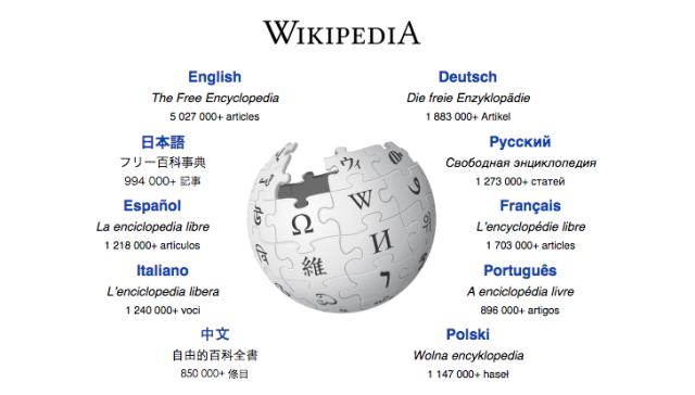 On Wikipedia's 15th birthday, Ars shares the entries that most fascinate us