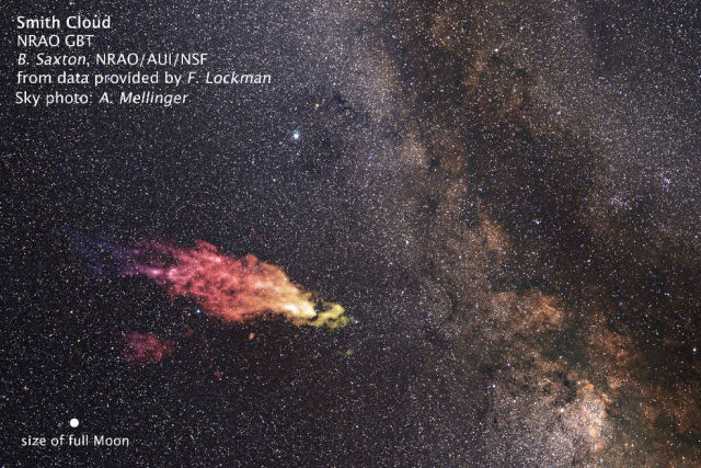 Composite image of the Smith Cloud, as it might look from Earth if we could see it. The cloud itself is in false color, radio data from the Green Bank Telescope. The background image shows the cloud's actual location, with the Milky Way stretching from top to bottom right.