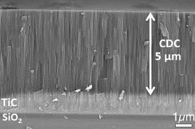 Tiny micro-supercapacitors built directly on a chip