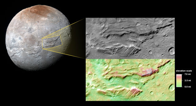 Charon's Serenity Chasma is highlighted, along with color-coded highlights to illustrate its extreme topography.