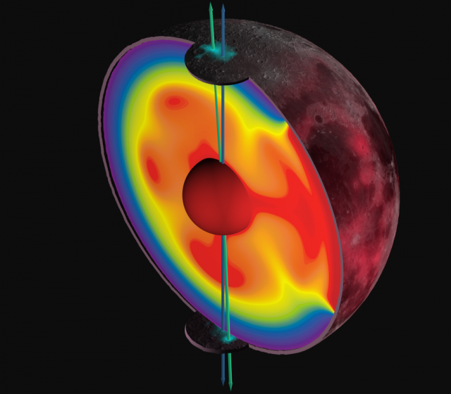 The blue line is the Moon's present axis of rotation, but there's evidence that it used to rotate around the green line—the hot, red portion of the Moon in the right of the image could be responsible for the shift.