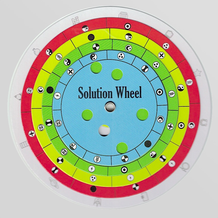"Closeup of the ""solution wheel."""