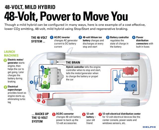 Mild hybrid system