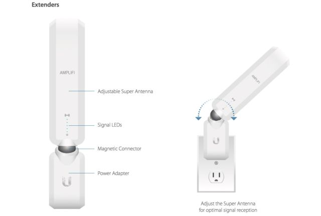 An adjustable Amplifi Wi-Fi extender.
