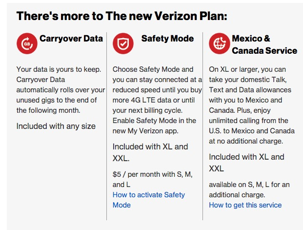 Verizon small business plans