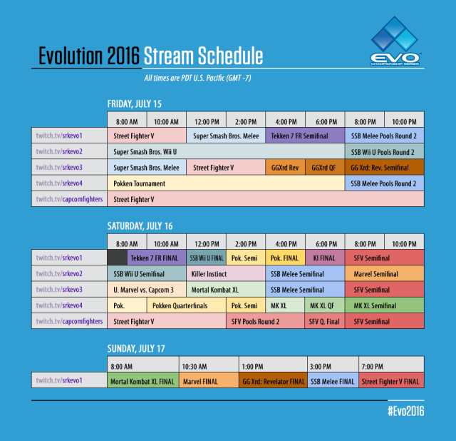 This handy graphic breaks down the times and games of Evo and tells you which Twitch channel is covering what.