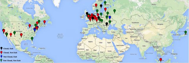 A map of hidden services directories detected as malicious.