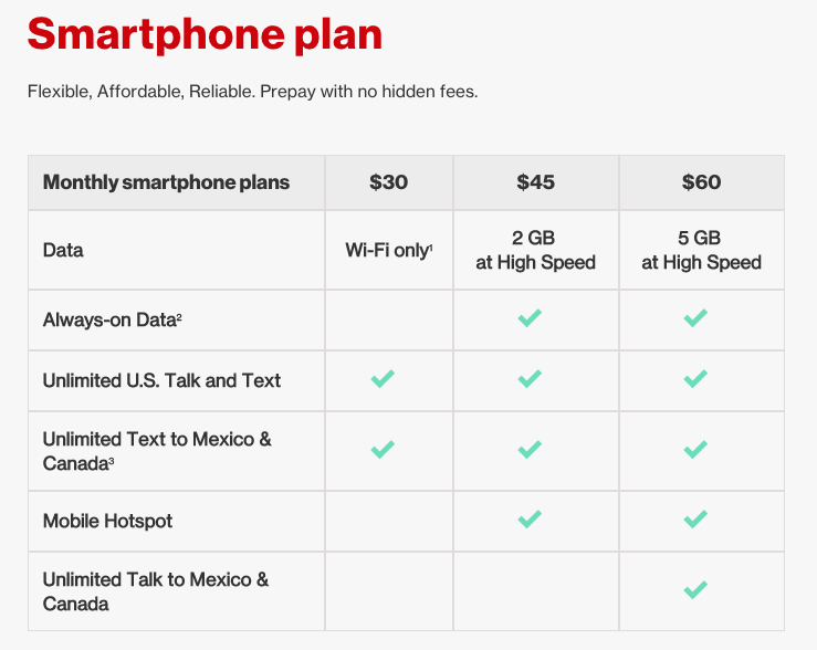 Verizon apes T-Mobile again with unlimited but throttled prepaid