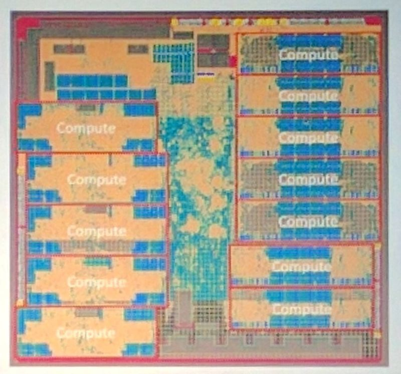 From Microsoft, the HPU's (Holographic processing unit) floorplan.